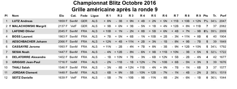 championnat-blitz-octobre-2016