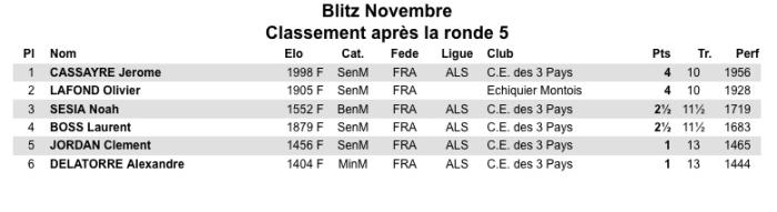 grille-americaine-blitz-du-03-11-16
